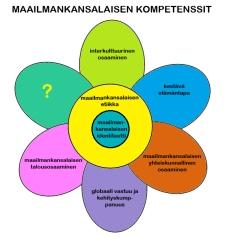 mk-kompetenssit