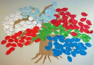 Karpinlahden koulun unelmapuu