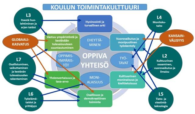 ops-toimintakulttuuri-kv